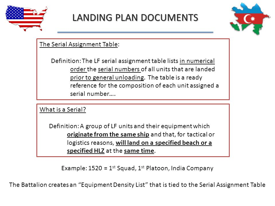 LANDING PLAN DOCUMENTS