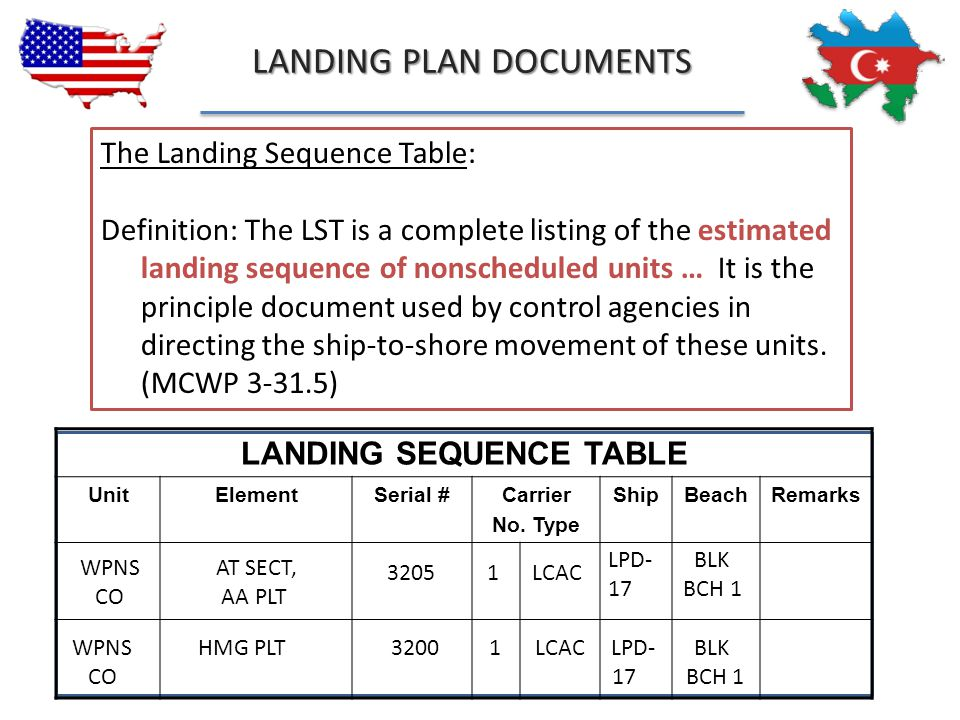 LANDING SEQUENCE TABLE