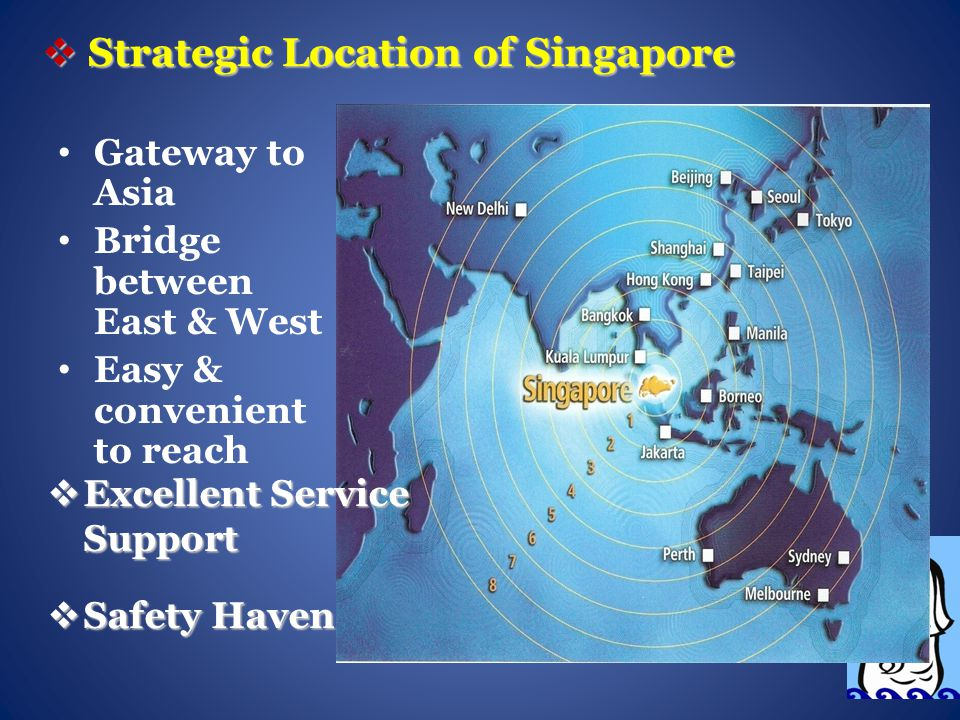 Strategic Location of Singapore