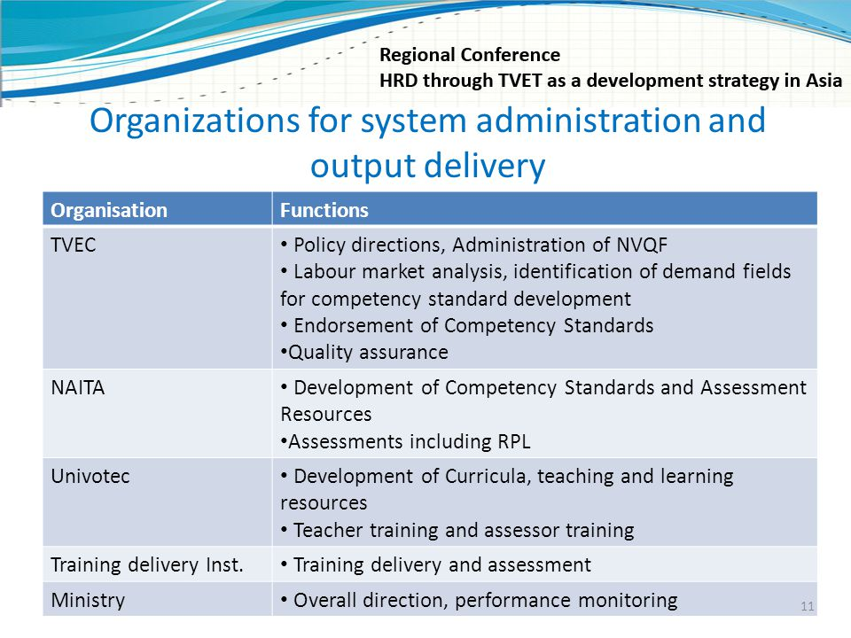 Organizations for system administration and output delivery