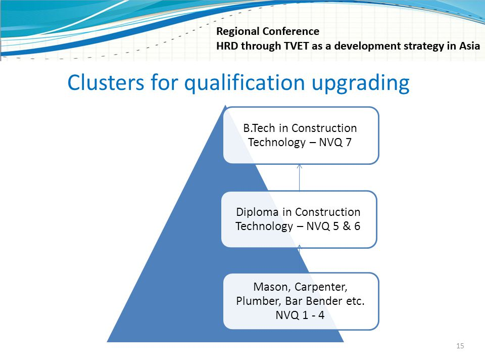 Clusters for qualification upgrading