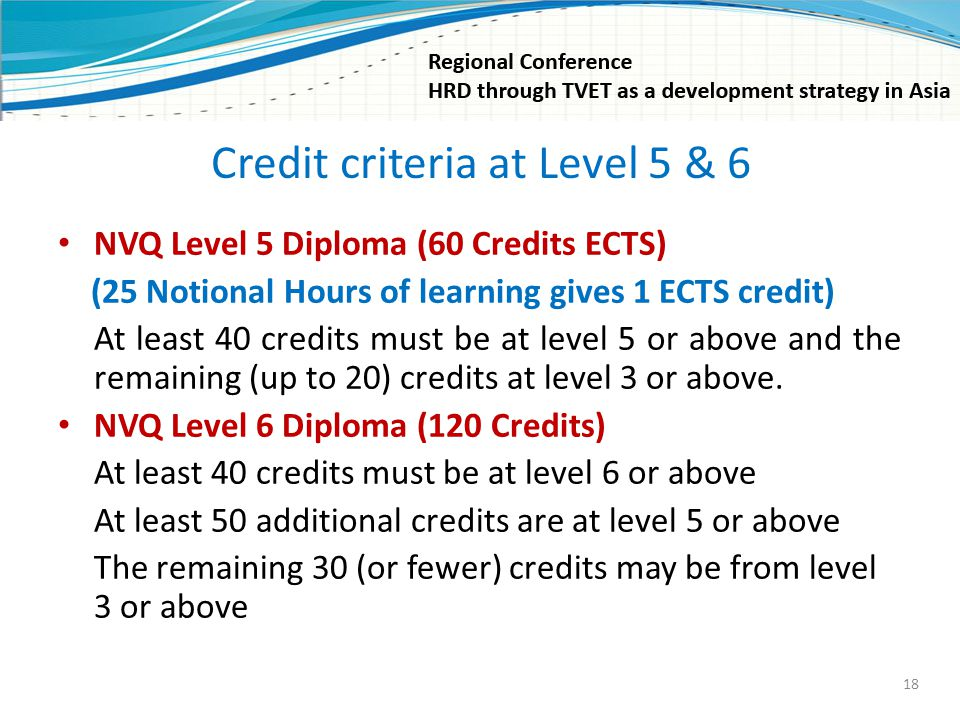 Credit criteria at Level 5 & 6