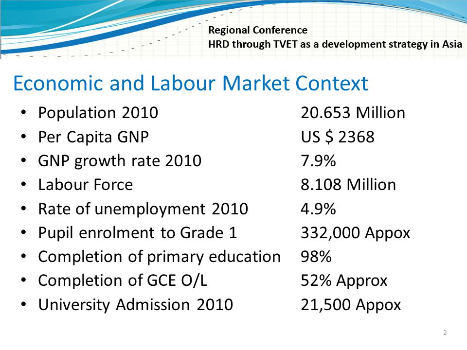 Economic and Labour Market Context