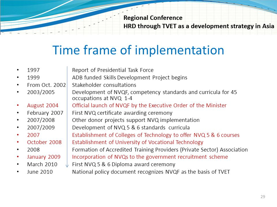 Time frame of implementation