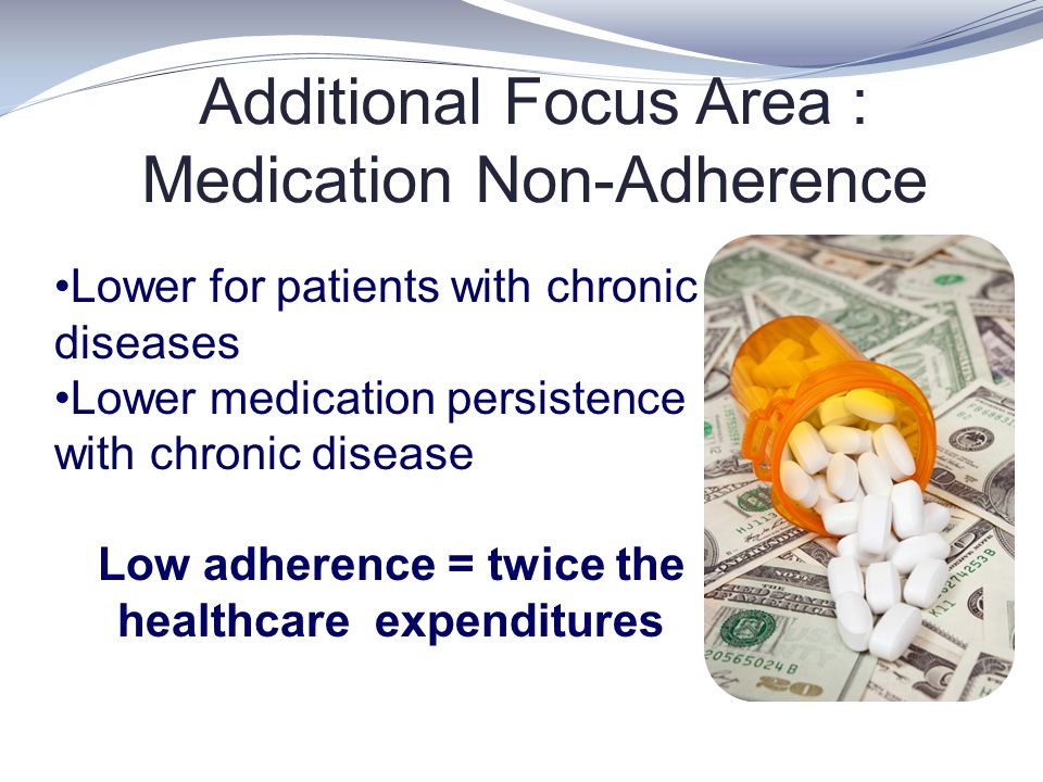 Additional Focus Area : Medication Non-Adherence