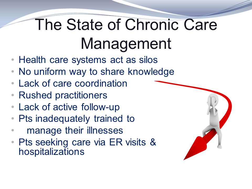 The State of Chronic Care Management