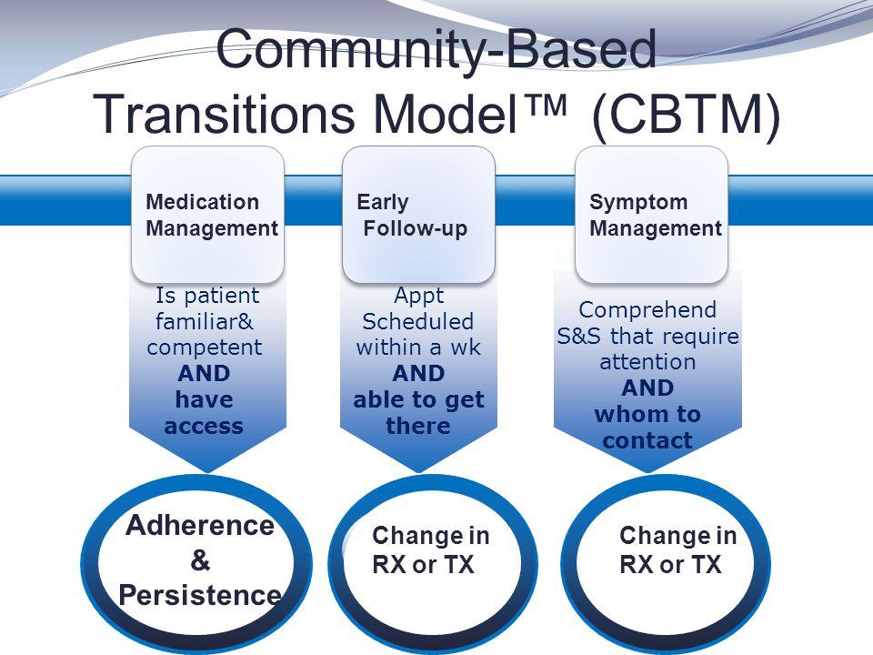 Community-Based Transitions Model™ (CBTM)