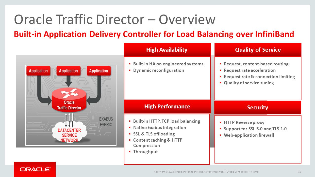 Oracle Traffic Director – Overview