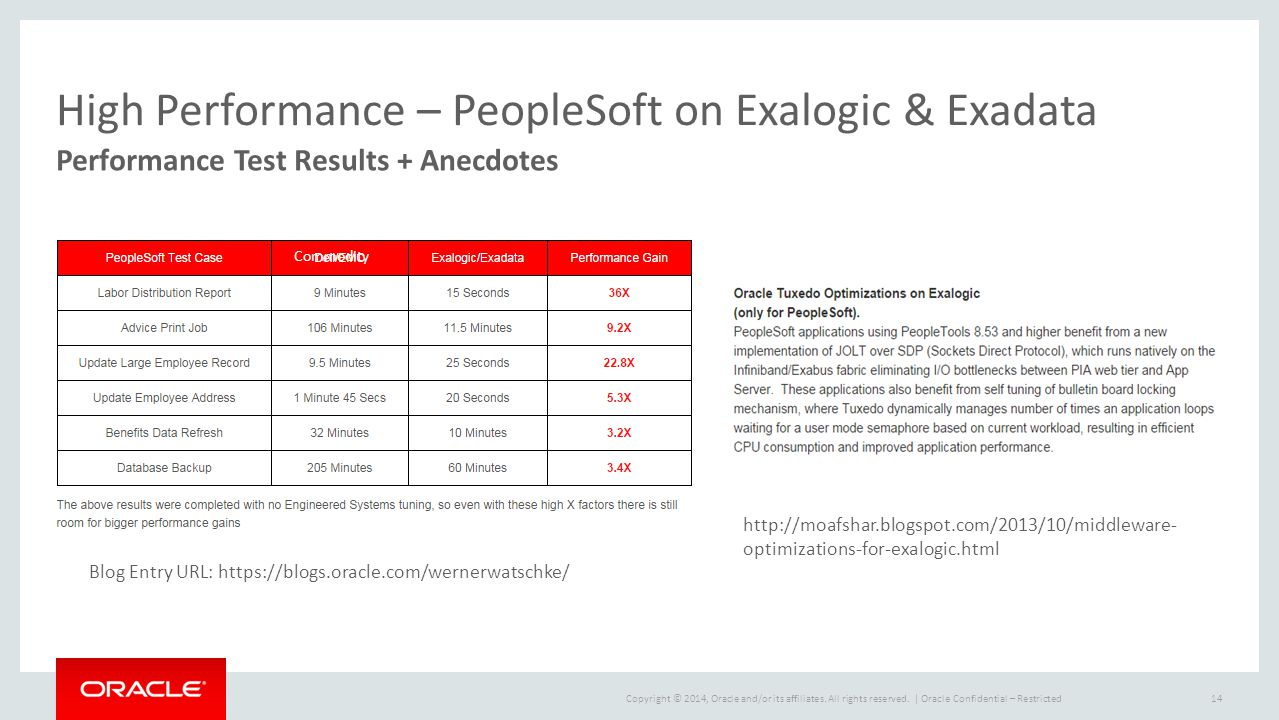 High Performance – PeopleSoft on Exalogic & Exadata