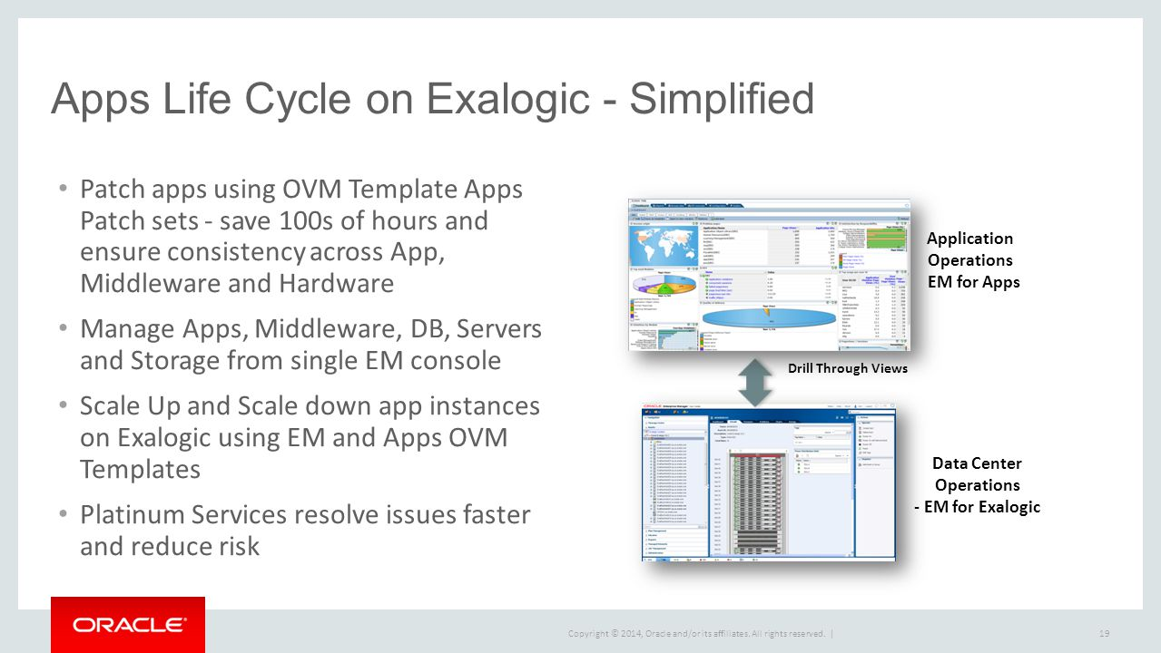 Apps Life Cycle on Exalogic - Simplified