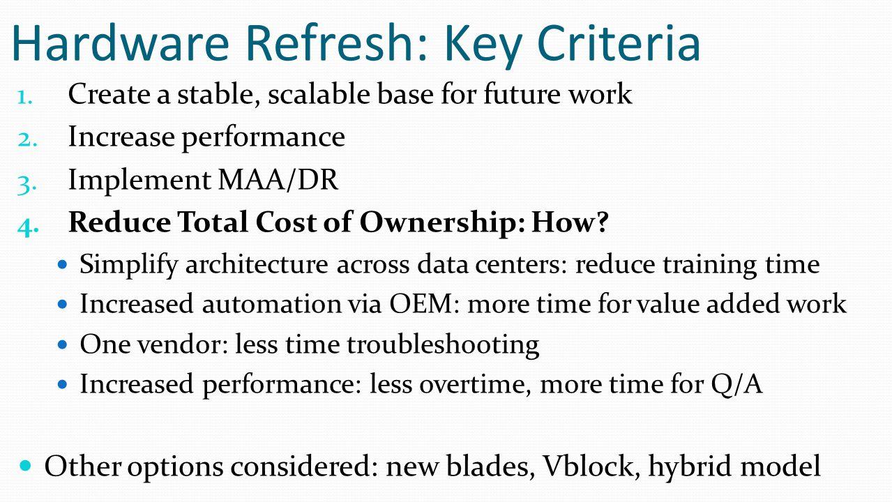 Hardware Refresh: Key Criteria