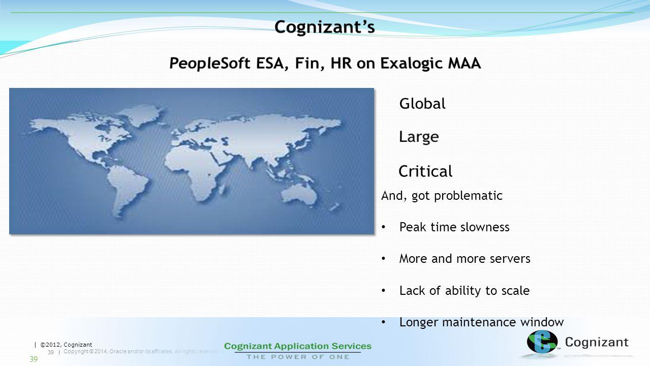 PeopleSoft ESA, Fin, HR on Exalogic MAA