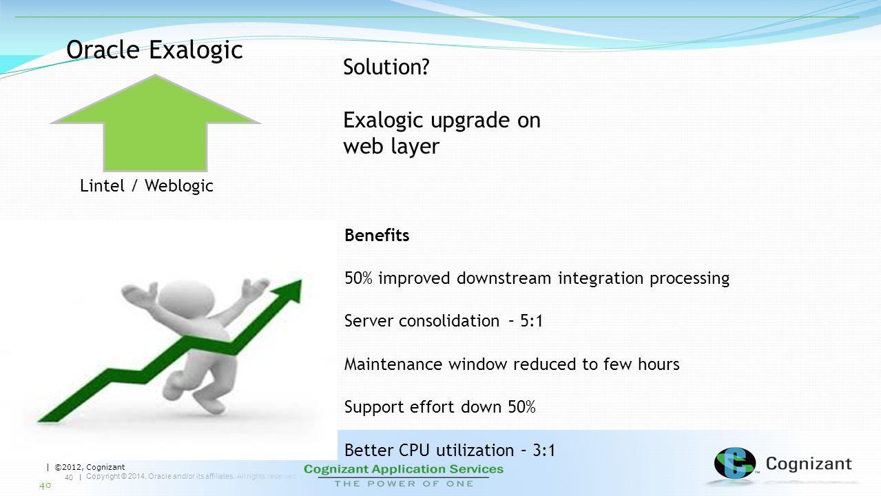 Oracle Exalogic Solution Exalogic upgrade on web layer