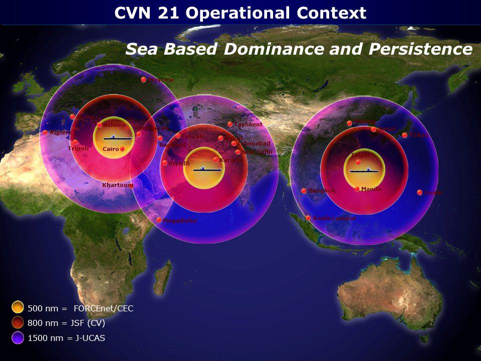 CVN 21 Operational Context