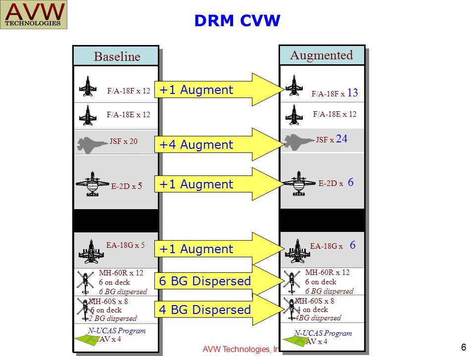 DRM CVW Augmented Baseline +1 Augment +4 Augment +1 Augment +1 Augment