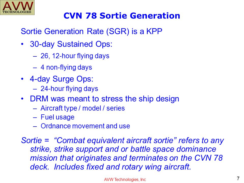 Sortie Generation Rate (SGR) is a KPP 30-day Sustained Ops: