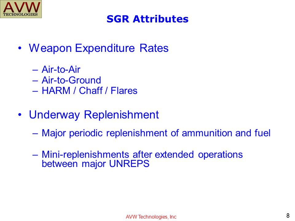 Weapon Expenditure Rates