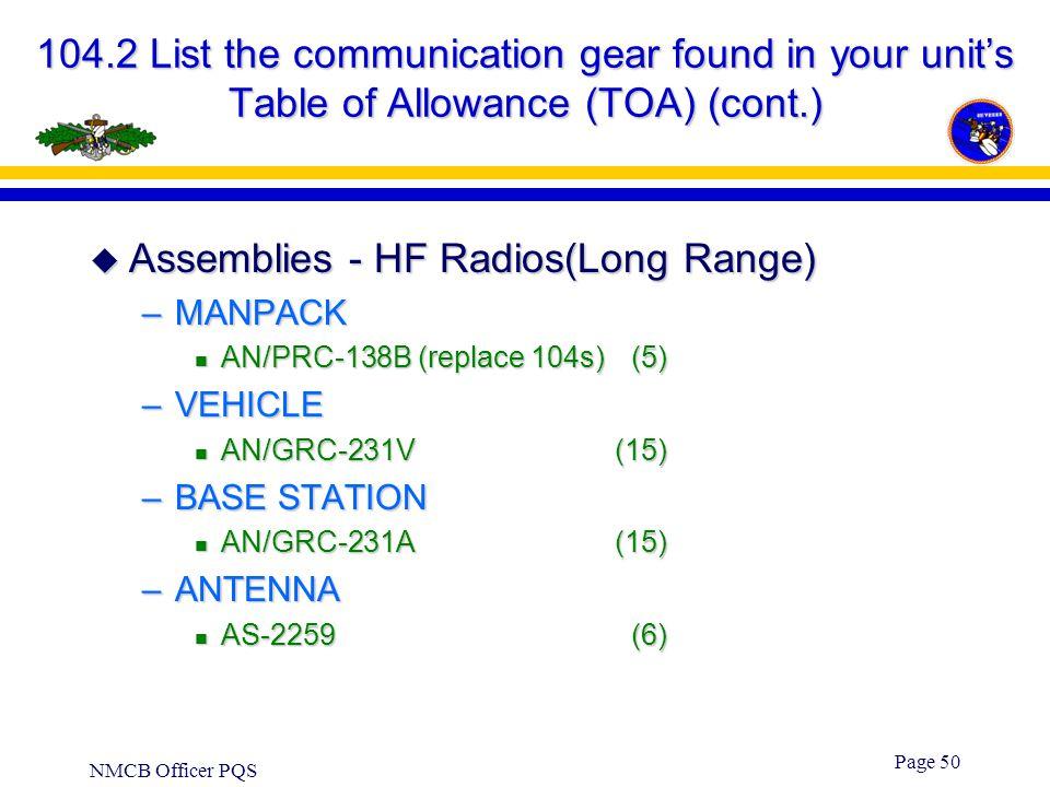 Assemblies - HF Radios(Long Range)