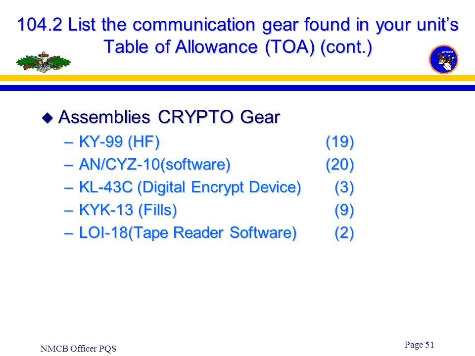 Assemblies CRYPTO Gear