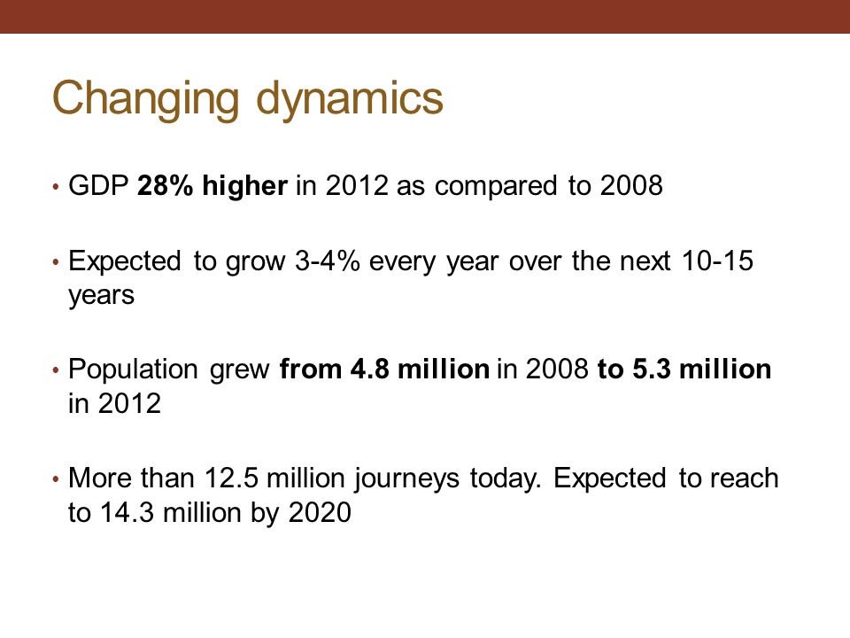Changing dynamics GDP 28% higher in 2012 as compared to 2008