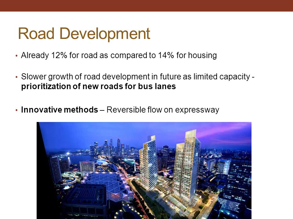Road Development Already 12% for road as compared to 14% for housing