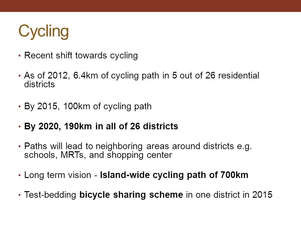 Cycling Recent shift towards cycling