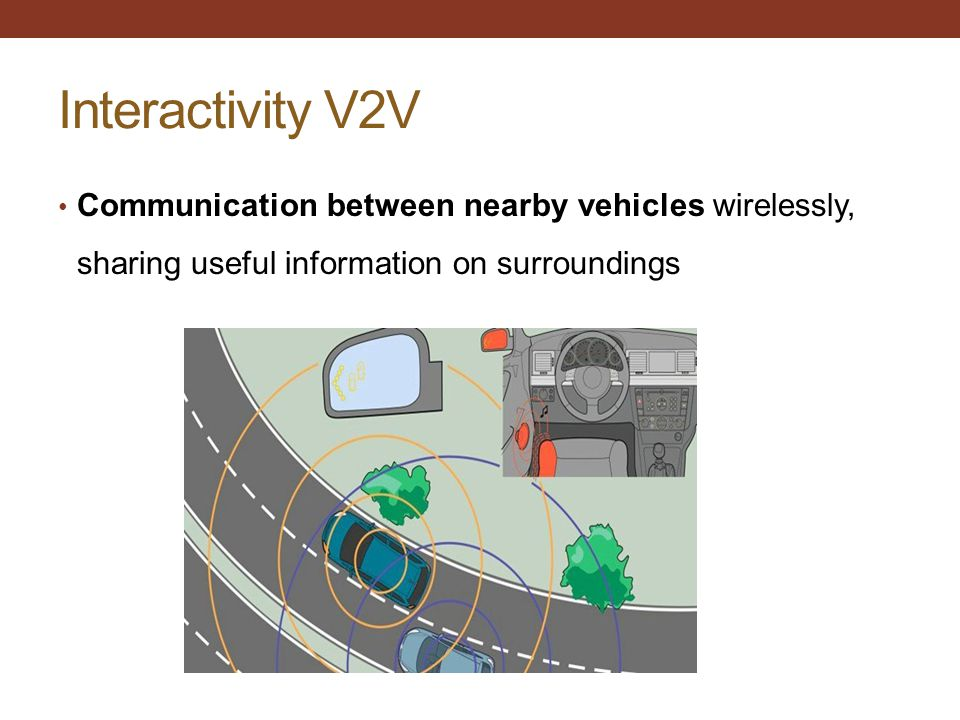 Interactivity V2V Communication between nearby vehicles wirelessly, sharing useful information on surroundings.
