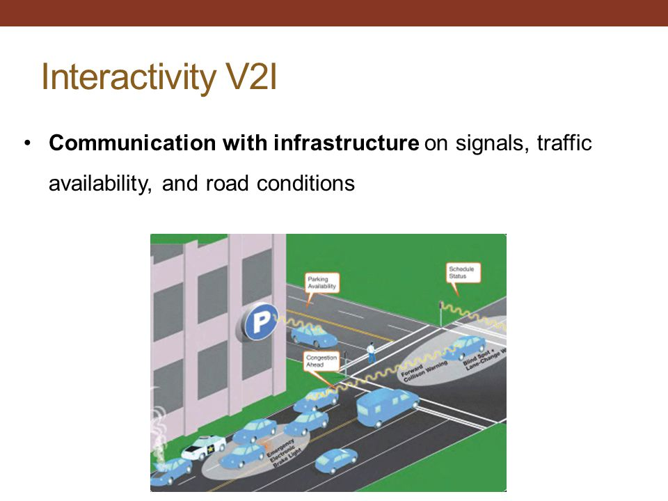 Interactivity V2I Communication with infrastructure on signals, traffic availability, and road conditions.