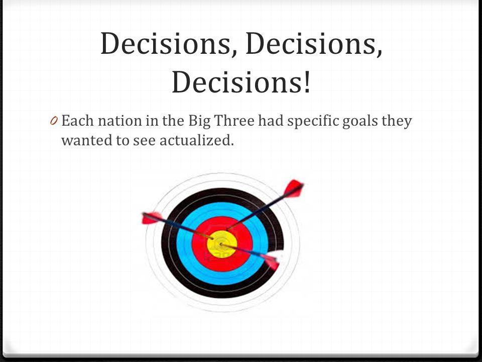 Decisions, Decisions, Decisions!