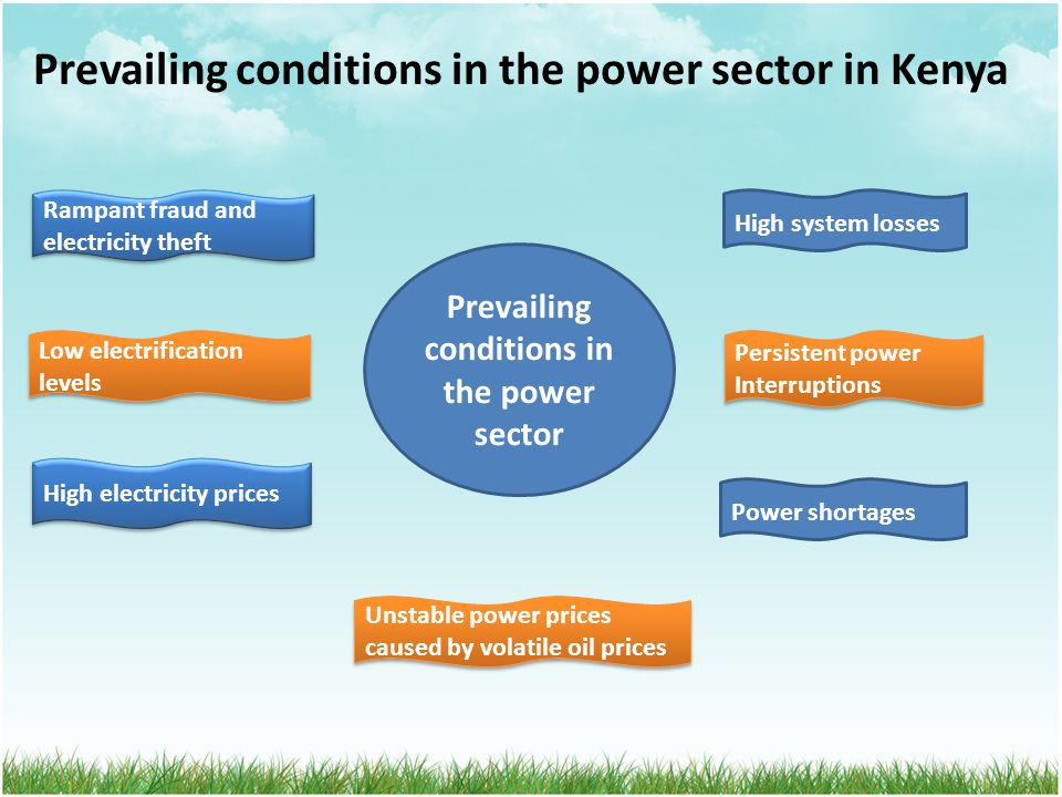Prevailing conditions in the power sector in Kenya
