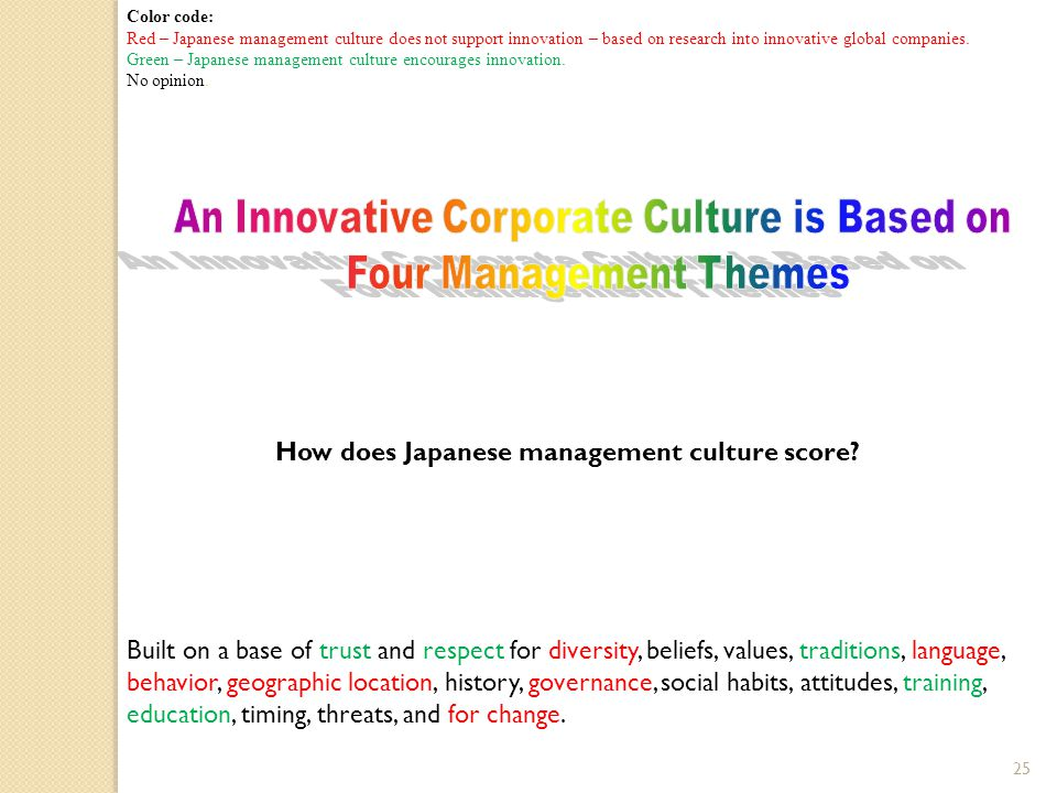 An Innovative Corporate Culture is Based on Four Management Themes