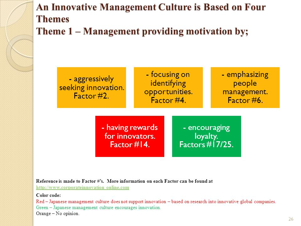 An Innovative Management Culture is Based on Four Themes Theme 1 – Management providing motivation by;