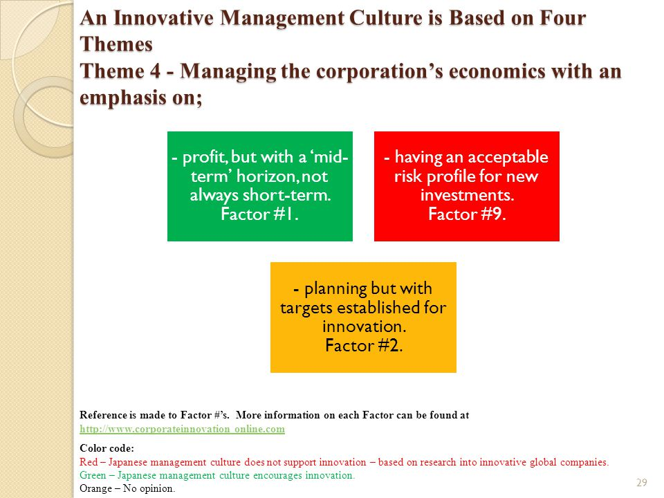 An Innovative Management Culture is Based on Four Themes Theme 4 - Managing the corporation's economics with an emphasis on;