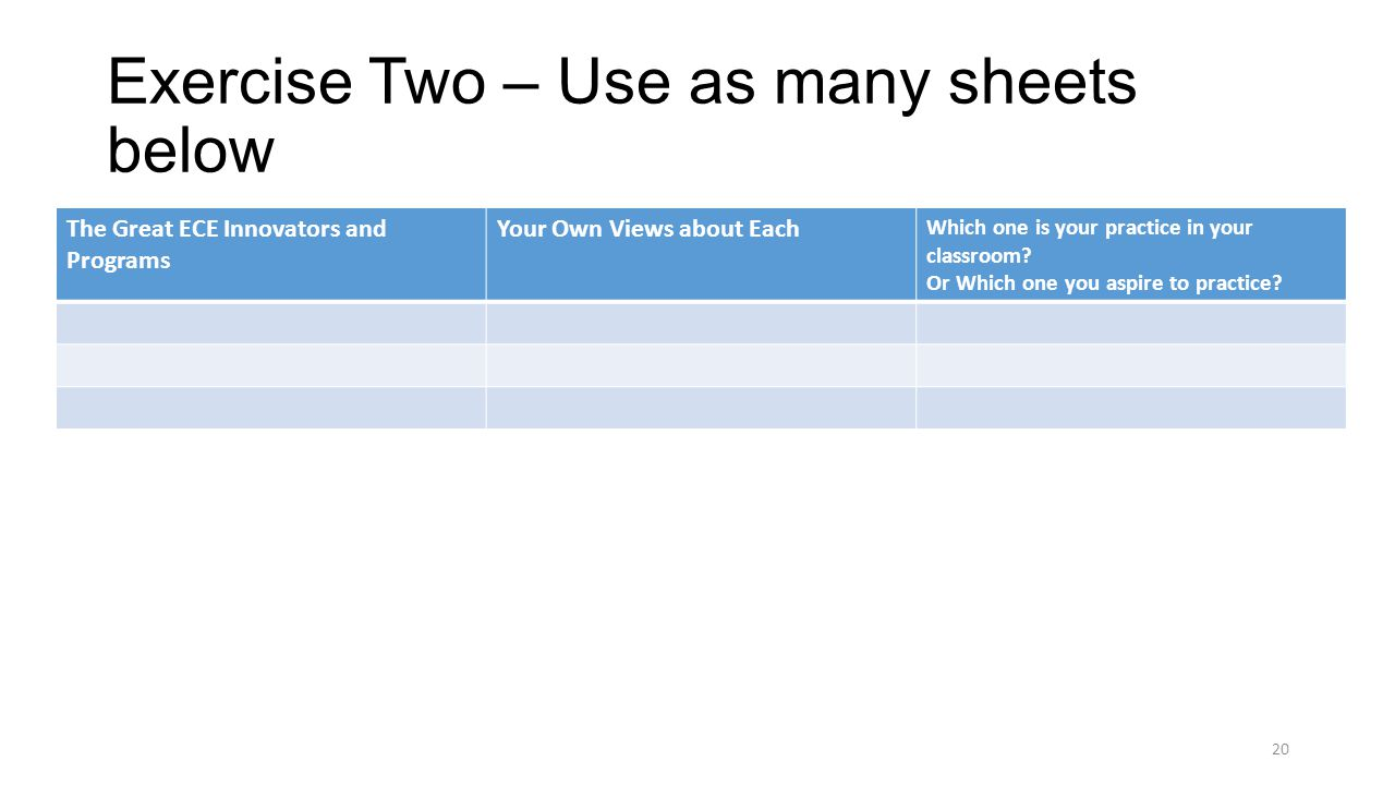 Exercise Two – Use as many sheets below