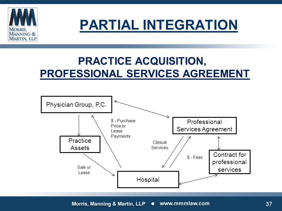 PARTIAL INTEGRATION PSA MODEL Practice Acquisition/Lease: