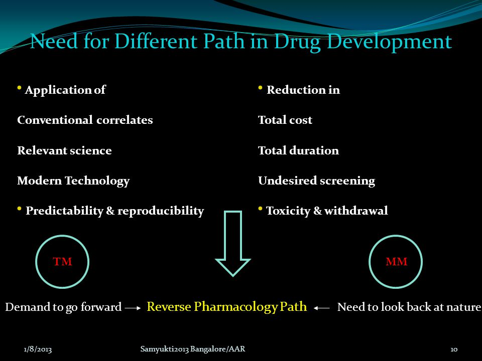 Need for Different Path in Drug Development