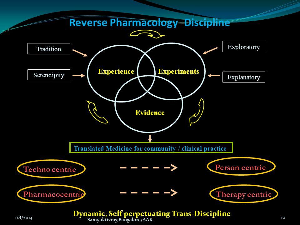 Reverse Pharmacology Discipline