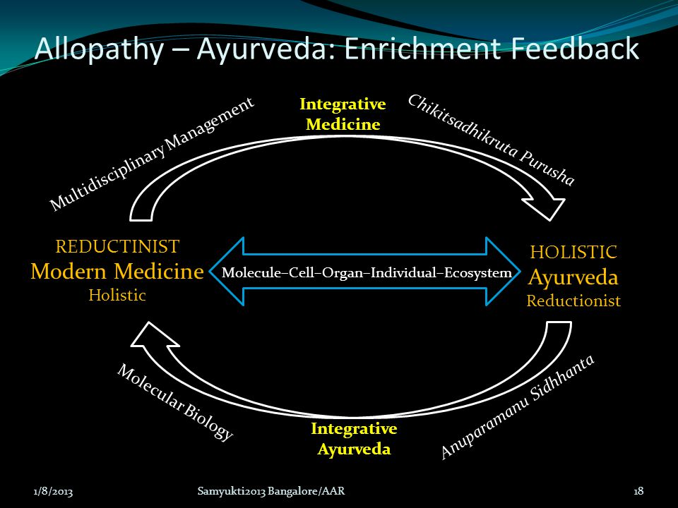 Allopathy – Ayurveda: Enrichment Feedback