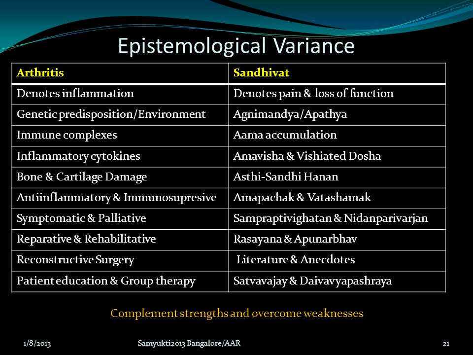 Epistemological Variance