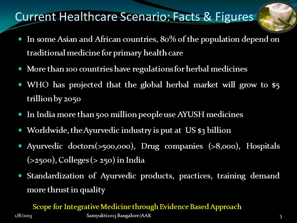 Current Healthcare Scenario: Facts & Figures