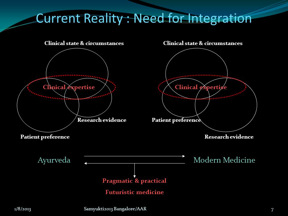 Current Reality : Need for Integration
