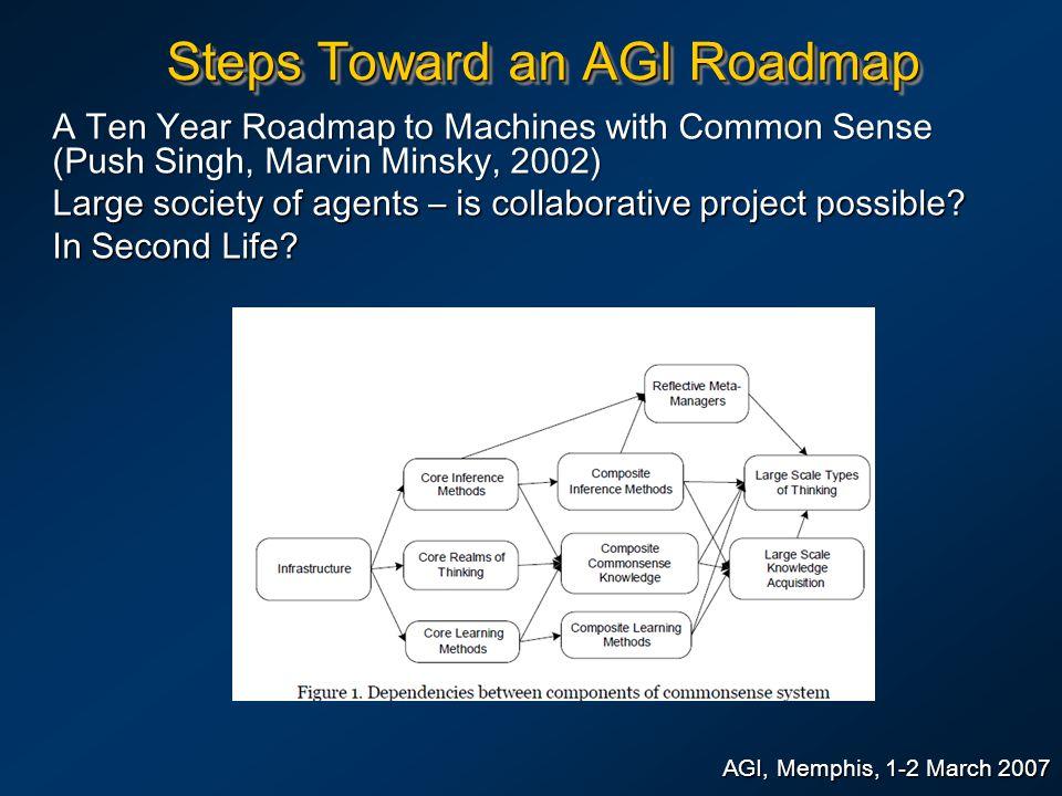 Steps Toward an AGI Roadmap