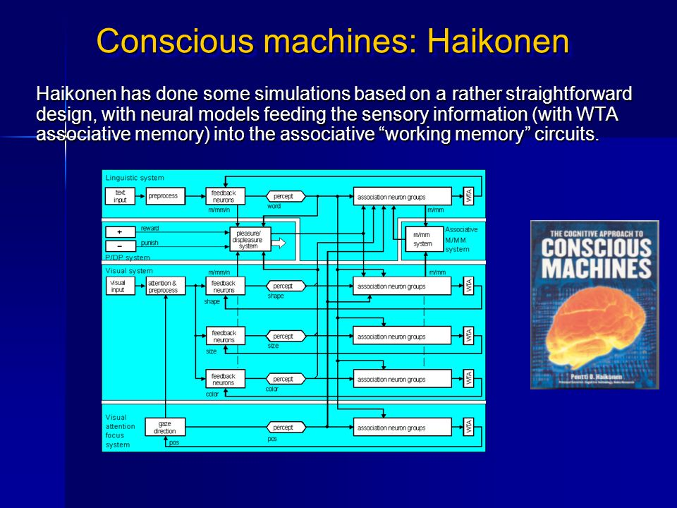 Conscious machines: Haikonen