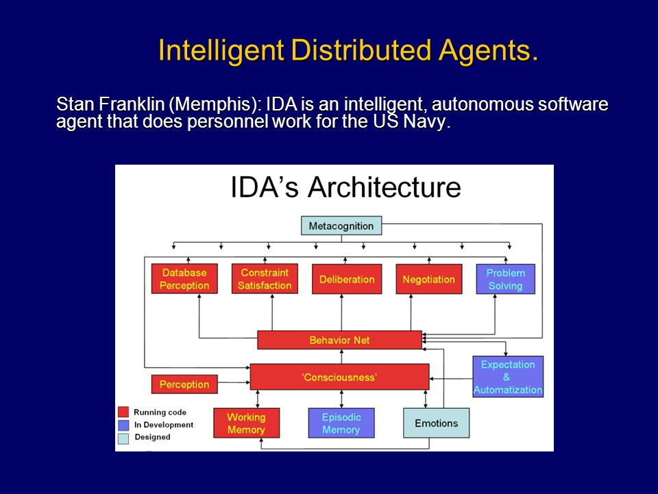 Intelligent Distributed Agents.