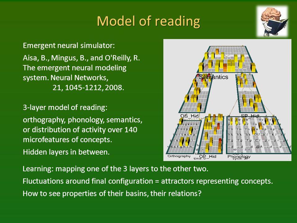 Model of reading Emergent neural simulator: