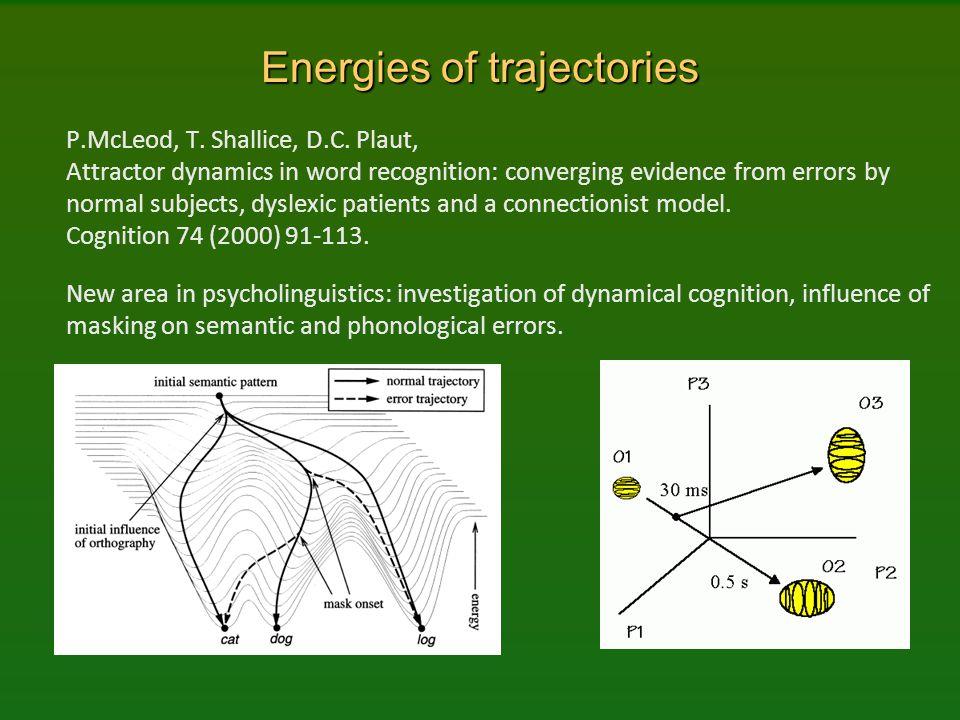 Energies of trajectories