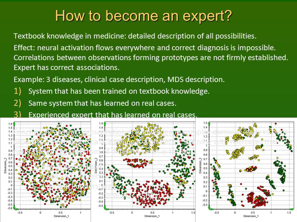 How to become an expert Textbook knowledge in medicine: detailed description of all possibilities.
