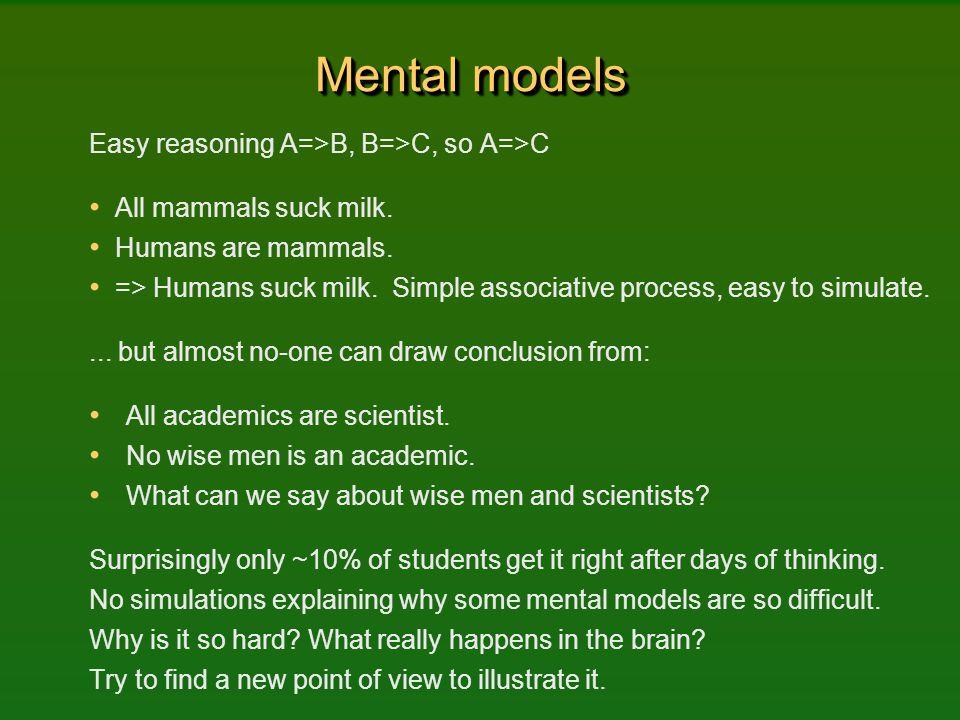 Mental models Easy reasoning A=>B, B=>C, so A=>C