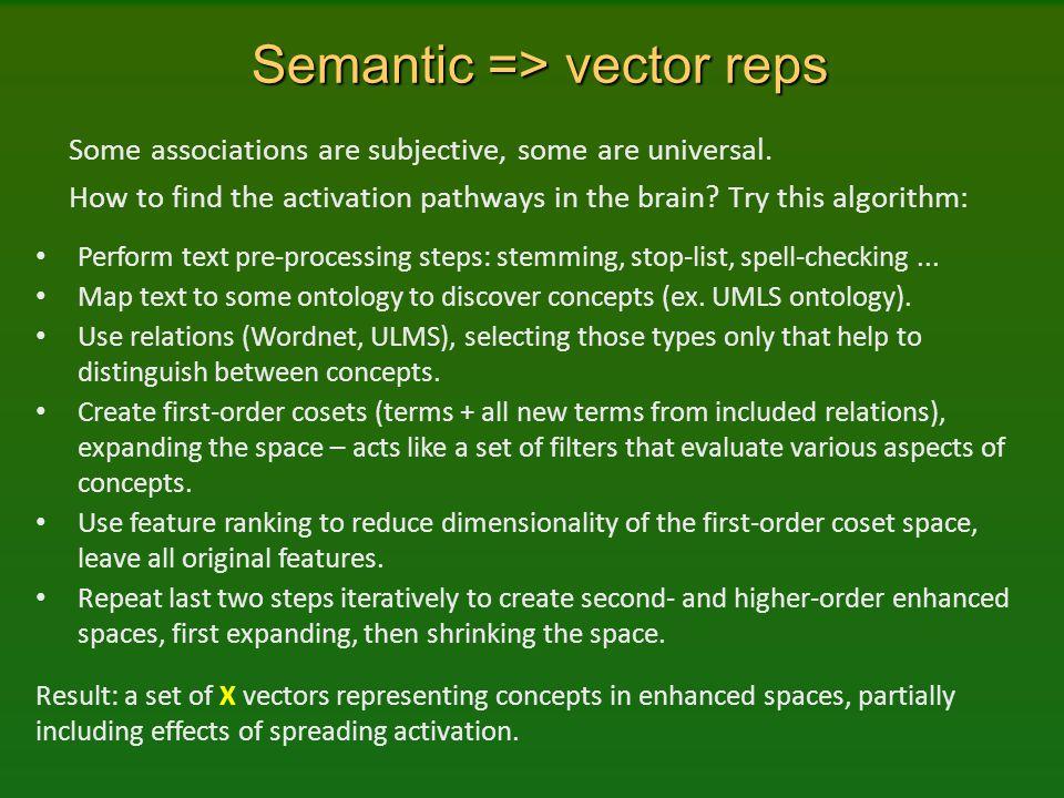 Semantic => vector reps