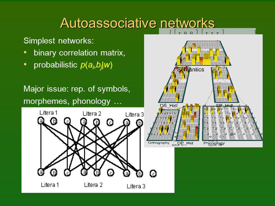 Autoassociative networks